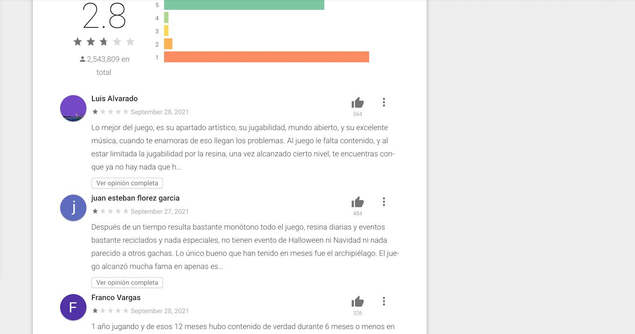 Genshin Impact Play Store Calificación Usuarios review bombing